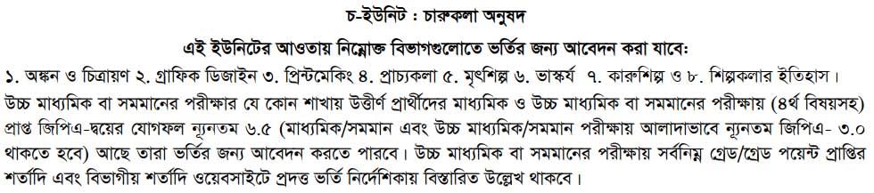 Dhaka University Admission process 2019