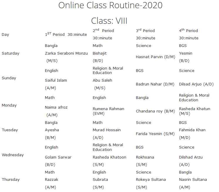 vnsc class eight online class routine